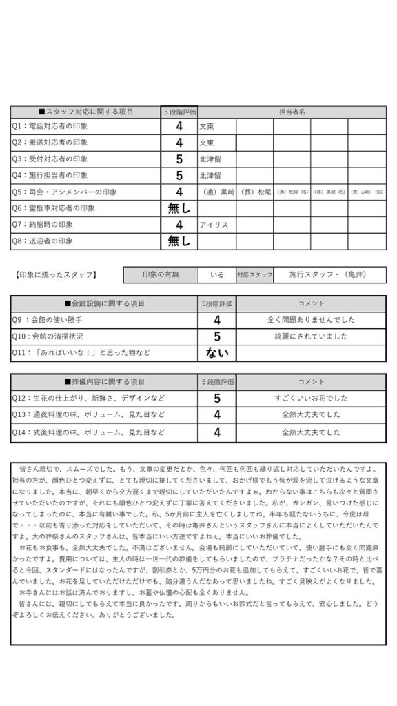 R3.3.20 みえ会館 後藤めぐみ様