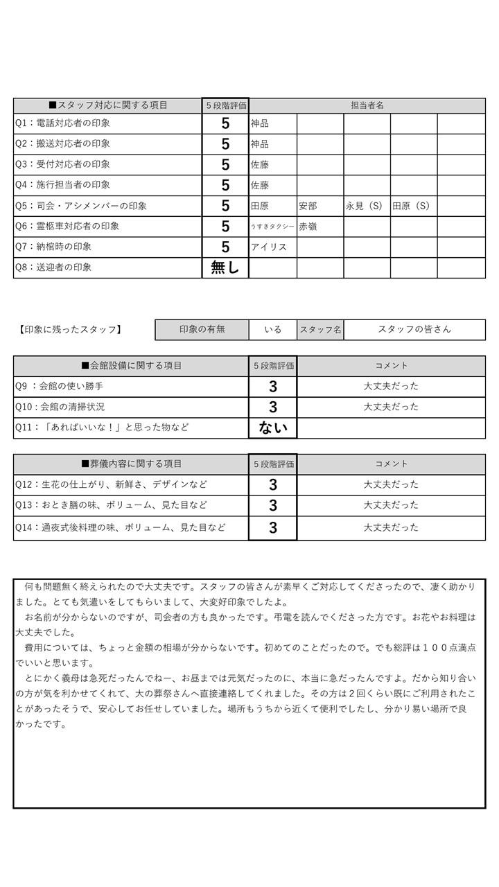 2021.4.6後藤家 みえ会館
