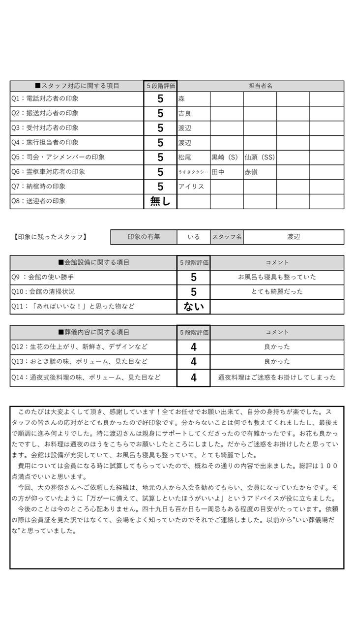 2021.6.3 のつ 藤田家様